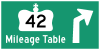 HWY 42 MILEAGE TABLE - © Cameron Bevers