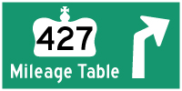 HWY 427 MILEAGE TABLE - © Cameron Bevers