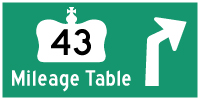 HWY 43 MILEAGE TABLE - © Cameron Bevers
