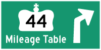 HYPERLINK TO HWY 44 MILEAGE TABLE PAGE - © Cameron Bevers