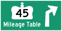 HWY 45 MILEAGE TABLE - © Cameron Bevers