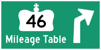 HWY 46 MILEAGE TABLE - © Cameron Bevers