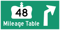 HYPERLINK TO HWY 48 MILEAGE TABLE PAGE - © Cameron Bevers