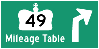 HWY 49 MILEAGE TABLE - © Cameron Bevers