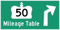 HWY 50 MILEAGE TABLE - © Cameron Bevers