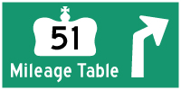 HWY 51 MILEAGE TABLE - © Cameron Bevers