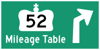 HYPERLINK TO HWY 52 MILEAGE TABLE PAGE - © Cameron Bevers