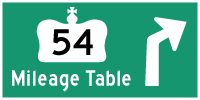 HWY 54 MILEAGE TABLE - © Cameron Bevers