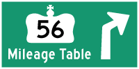 HYPERLINK TO HWY 56 MILEAGE TABLE PAGE - © Cameron Bevers