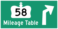 HWY 58 MILEAGE TABLE - © Cameron Bevers