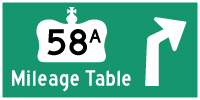 HWY 58A MILEAGE TABLE - © Cameron Bevers