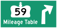 HWY 59 MILEAGE TABLE - © Cameron Bevers