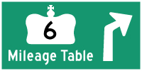 HWY 6 MILEAGE TABLE - © Cameron Bevers