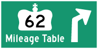 HWY 62 MILEAGE TABLE - © Cameron Bevers
