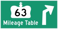 HWY 63 MILEAGE TABLE - © Cameron Bevers