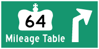 HWY 64 MILEAGE TABLE - © Cameron Bevers