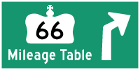 HWY 66 MILEAGE TABLE - © Cameron Bevers