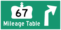 HWY 67 MILEAGE TABLE - © Cameron Bevers