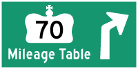 HWY 70 (#2) MILEAGE TABLE - © Cameron Bevers