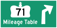 HWY 71 MILEAGE TABLE - © Cameron Bevers