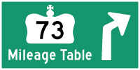 HWY 73 MILEAGE TABLE - © Cameron Bevers