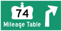 HYPERLINK TO HWY 74 MILEAGE TABLE PAGE - © Cameron Bevers
