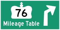 HWY 76 MILEAGE TABLE - © Cameron Bevers