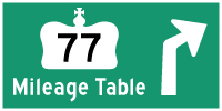 HYPERLINK TO HWY 77 #2 MILEAGE TABLE PAGE - © Cameron Bevers