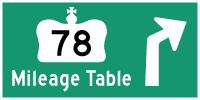 HYPERLINK TO HWY 78 MILEAGE TABLE PAGE - © Cameron Bevers