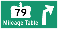 HWY 79 MILEAGE TABLE - © Cameron Bevers