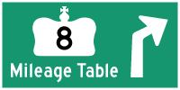 HWY 8 MILEAGE TABLE - © Cameron Bevers
