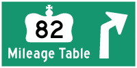 HWY 82 MILEAGE TABLE - © Cameron Bevers
