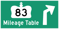 HYPERLINK TO HWY 83 MILEAGE TABLE PAGE - © Cameron Bevers