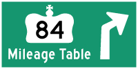 HYPERLINK TO HWY 84 MILEAGE TABLE PAGE - © Cameron Bevers