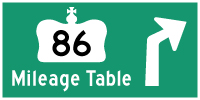 HYPERLINK TO HWY 86 MILEAGE TABLE PAGE - © Cameron Bevers