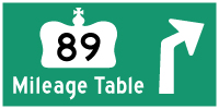 HWY 89 MILEAGE TABLE - © Cameron Bevers