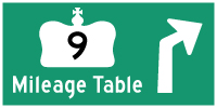 HWY 9 MILEAGE TABLE - &#169; Cameron Bevers