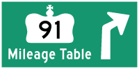HWY 91 MILEAGE TABLE - © Cameron Bevers