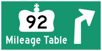 HYPERLINK TO HWY 92 MILEAGE TABLE PAGE - © Cameron Bevers
