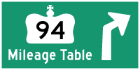 HYPERLINK TO HWY 94 MILEAGE TABLE PAGE - © Cameron Bevers