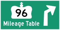 HWY 96 MILEAGE TABLE - © Cameron Bevers