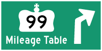 HWY 99 MILEAGE TABLE - © Cameron Bevers