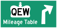 QEW MILEAGE TABLE - © Cameron Bevers